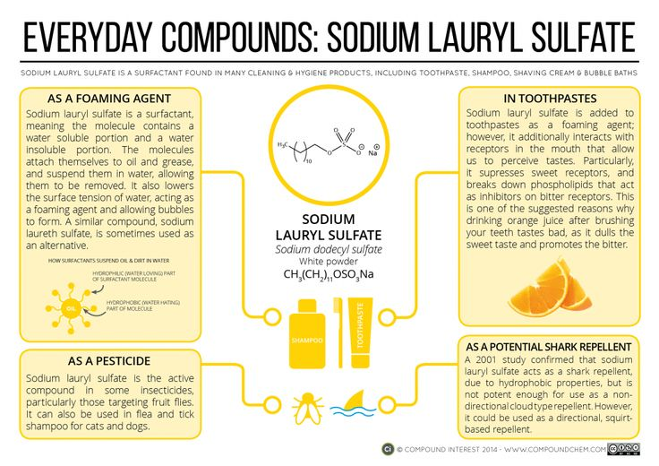 What Makes Shampoo Foam? Everyday Compounds: Sodium Lauryl Sulfate