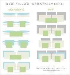 Image result for bed cushion arrangements