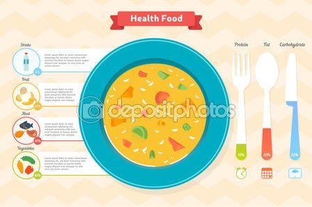 Régime alimentaire des aliments sains et icônes, graphique, infographie — Illustration #70715393