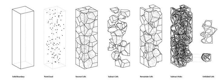 Voronoi Morphologies by MATSYS Design