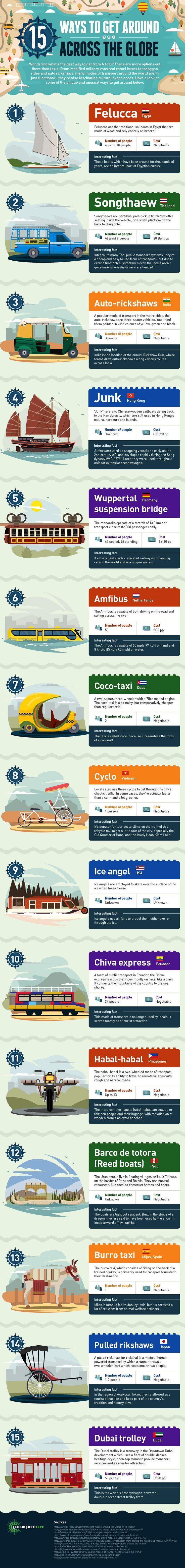 Modes of Public Transport Around the World #infographic http://bit.ly/2mvUxoF