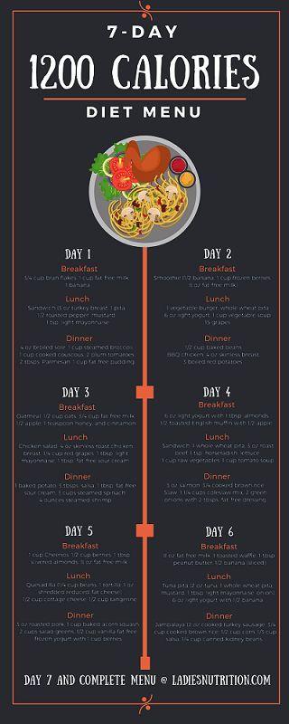 Ein 7-tägiger 1200-Kalorien-Speiseplan #1200KalorienSpeiseplan #7tägiger #dietplan #Ein