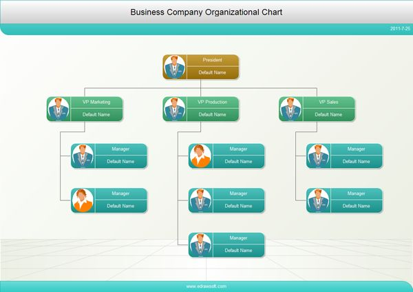 Business Chart Business Organizational Charts Educational - business organizational chart