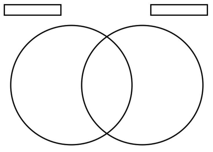 Best 25+ Venn diagram template ideas on Pinterest