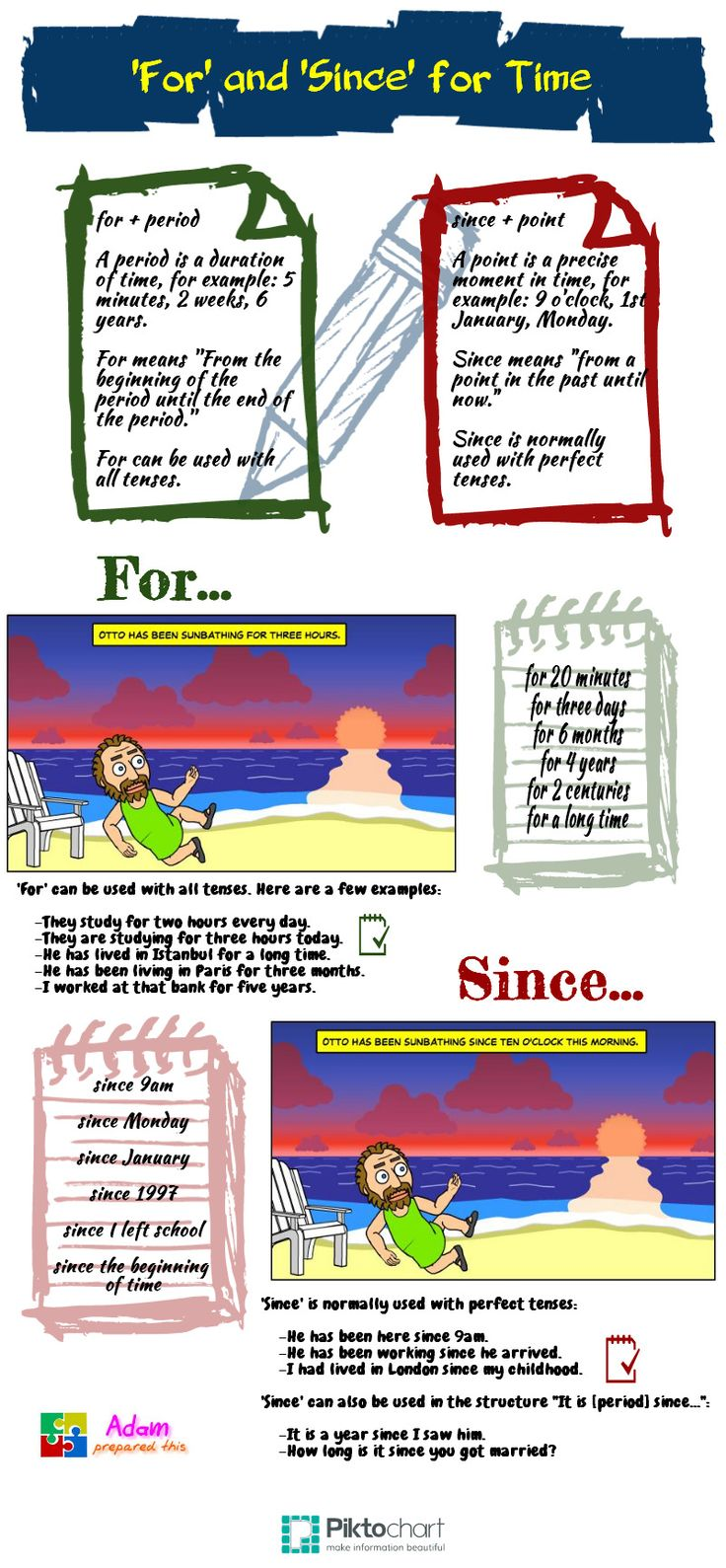 Infographic: for and since with present perfect | Teach them English