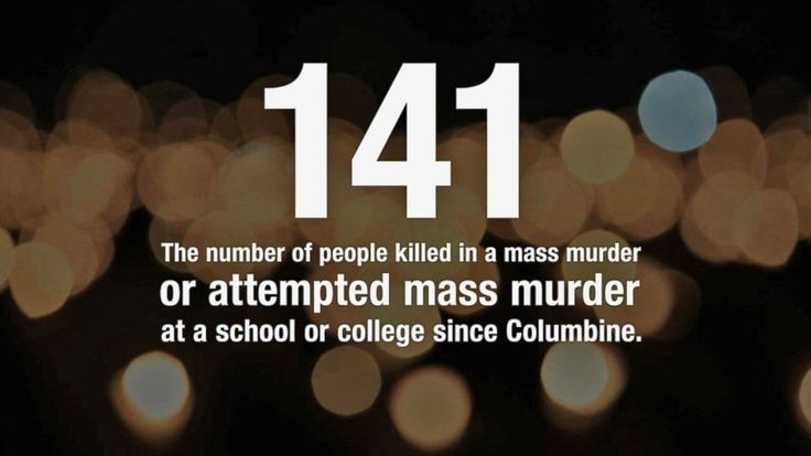 School Shootings Since Columbine: By the Numbers A look at statistics of gun violence on school campuses nationwide.