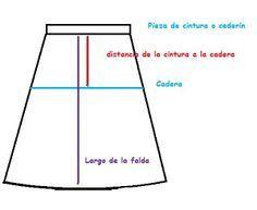 <h1>Como hacer una falda/pollera evase o en A, molde e instrucciones</h1> : VCTRY's BLOG