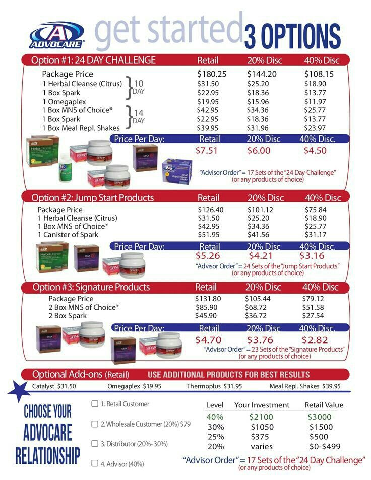Enjoy the perks of becoming an Advocare distributor. 20% off your products.! www.advocare.com/150723934