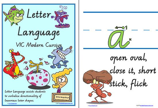 FONT OPTION | Year 2 | Handwriting | Lowercase Letter Language | Charts | VIC Modern Cursive | PREMIUM RESOURCE: A set of language instructions for the sequence of pencil movements for the formation of lowercase letters. The students are encouraged to say the elements as they write each letter. The combination of elements make a letter shape. The resource includes a Letter Language chart, an A-Z directionality chart and the ACELY 1673 Learning Intention chart.