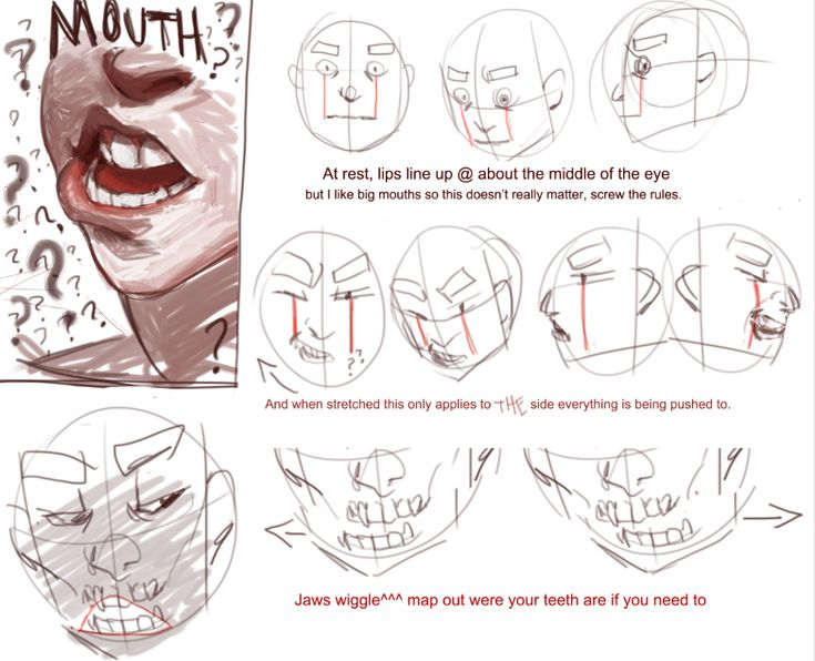 Viria tutorial mouth
