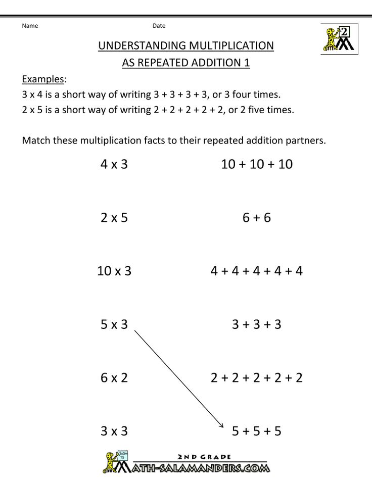 25 best repeated addition ideas on pinterest repeated addition worksheets teaching. Black Bedroom Furniture Sets. Home Design Ideas