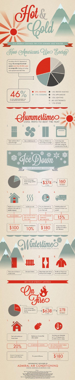 221 Best Images About Energy Efficient Ideas On Pinterest