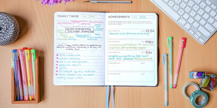The Volt Planner with Notes - undated (the renamed Spark Notebook)