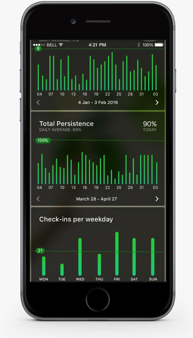 Today Habit Tracker and Health Tracking for iOS. Available free on the App Store #ios #free #app #fitness
