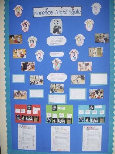 Florence Nightingale display