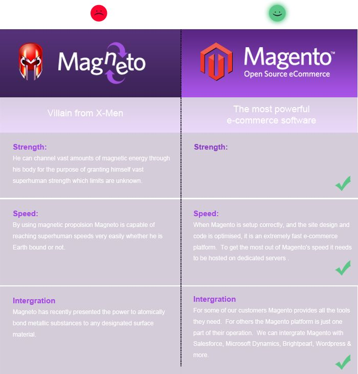 Don't be confused this is not a Marvel character! Although since expressing my passion for Magento I have been given the nickname Magneto by my colleagues and friends.