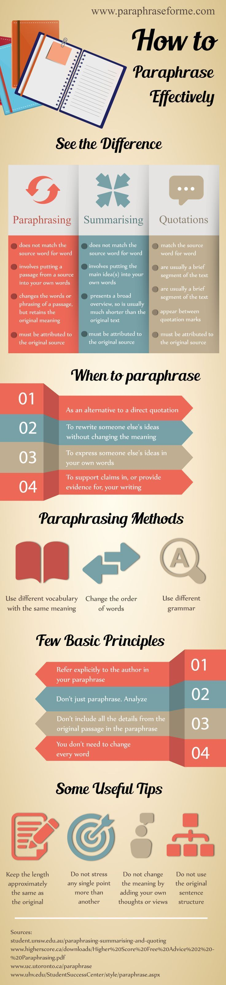 Educational infographic : You will get the information about How to Paraphrase Effectively. Please cleck h