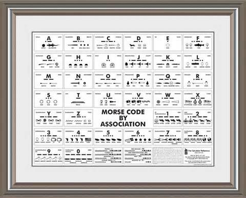60 best Morse - Code images on Pinterest | Morse code, Coding and ...