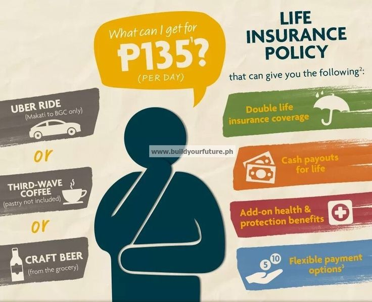 Sunlife Life Insurance Quote New What Can You Get For P135Day Want To Leave Your Child Or