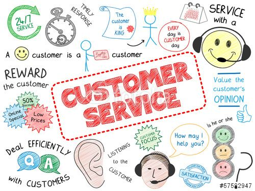 """Vector: """"CUSTOMER SERVICE"""" Sketch Notes (quality satisfaction business)"""