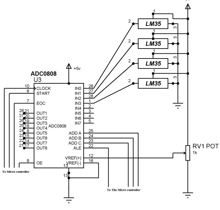 adc0808  u2013 features  specifications  u0026 application