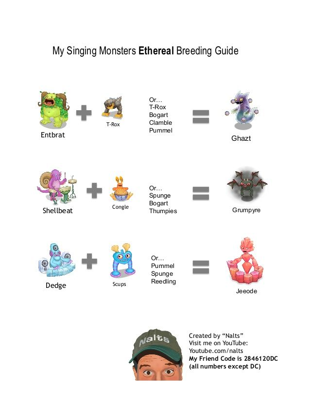 my singing monsters breeding chart | Official BREEDING GUIDE for Ethereal Island (My SInging Monsters)