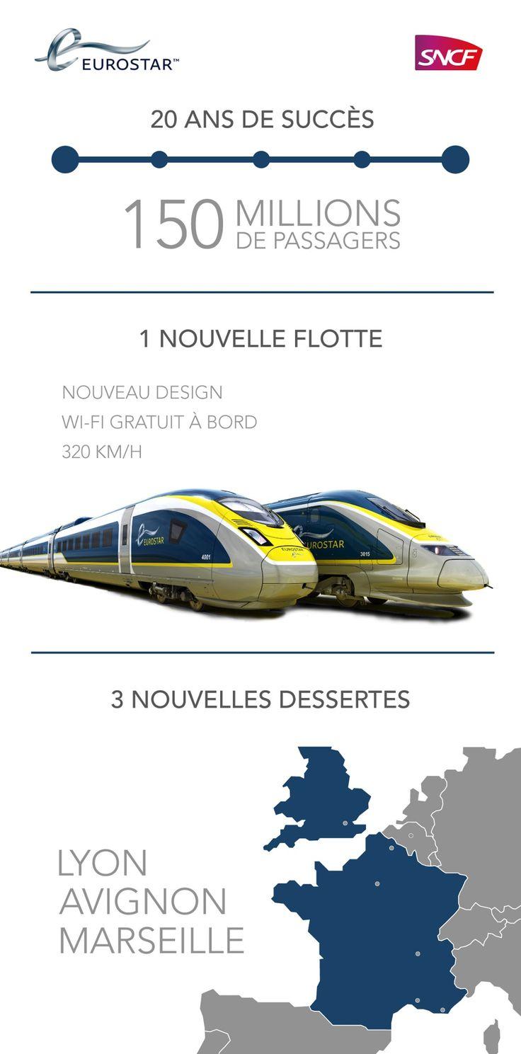 TOUCH cette image: SNCF - 20 ans Eurostar - #SNCFETEUROSTAR by Havas