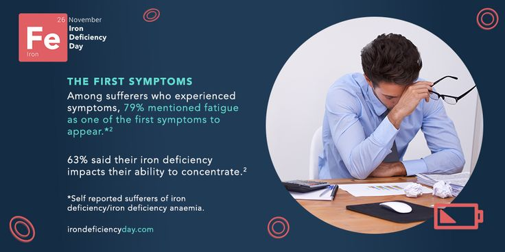 #IronDeficiencyDay #IronDeficiency #TakeIronSeriously #IDDay #anemia #irondeficiencyanemia