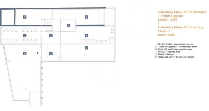 Esterhazy-Etyeki-Kuria-Winery-by-BORD-Architecture-Studio_dezeen_26_1000.gif (1000×532)