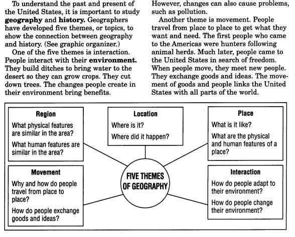 Worksheet Five Themes Of Geography Worksheet 1000 ideas about middle school geography on pinterest five themes of and activities