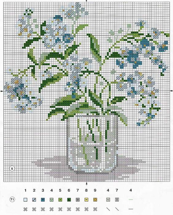 flori in vase