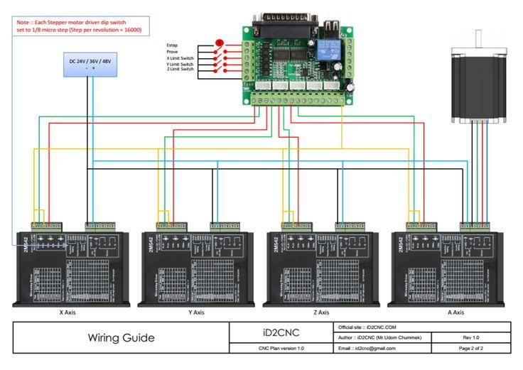Diy Cnc Wiring Diagram Wiring Diagram Database