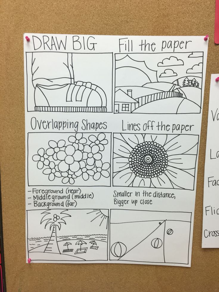 Elementary Art Room: Drawing Poster Check out my smARTist blog for more elementary art room ideas! https://morrowme.wixsite.com/smartist