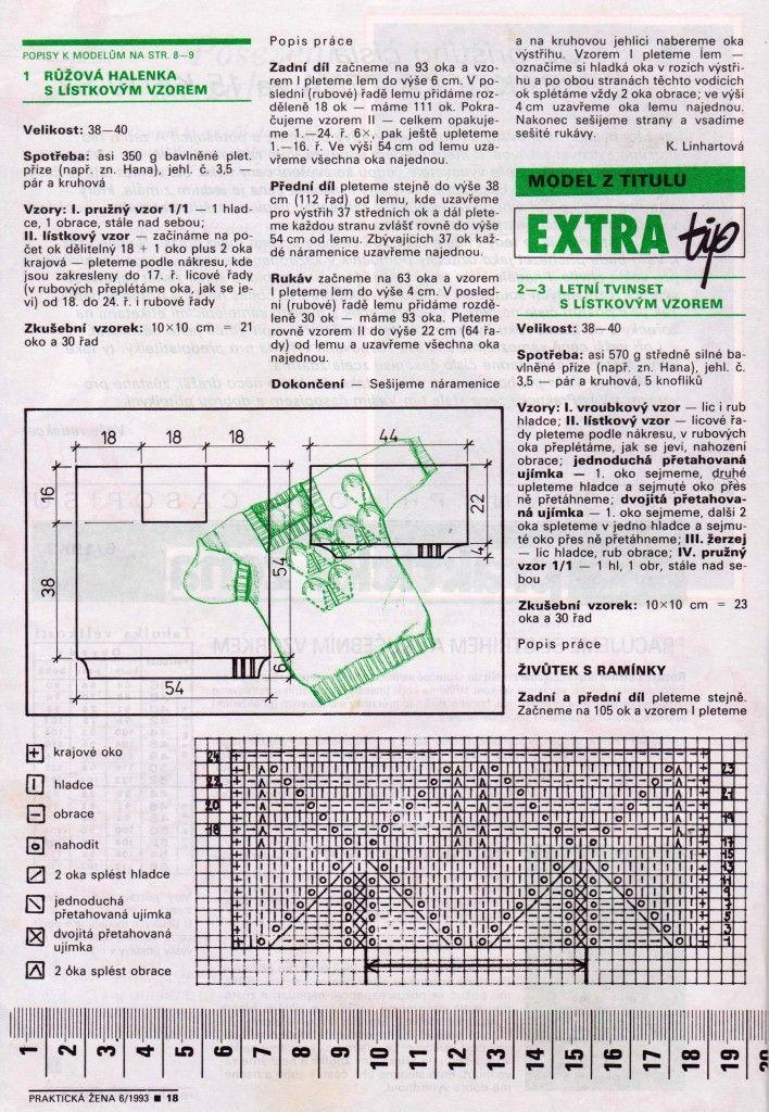 PZ 1993-6 | KLUB RUČNÍHO PLETENÍ -víc než vzory a návody pro vaše šikovné jehlice