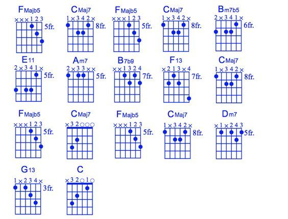 89 Best Guitar Images On Pinterest Guitar Chords Music Ed And