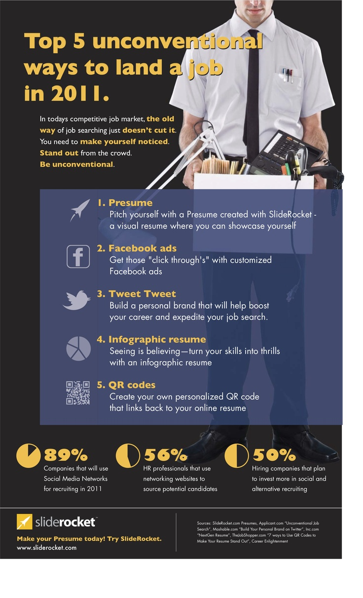 best images about recruiters job interviews infographics on top 5 unconventional ways to land a job in 2011 iexcli love you