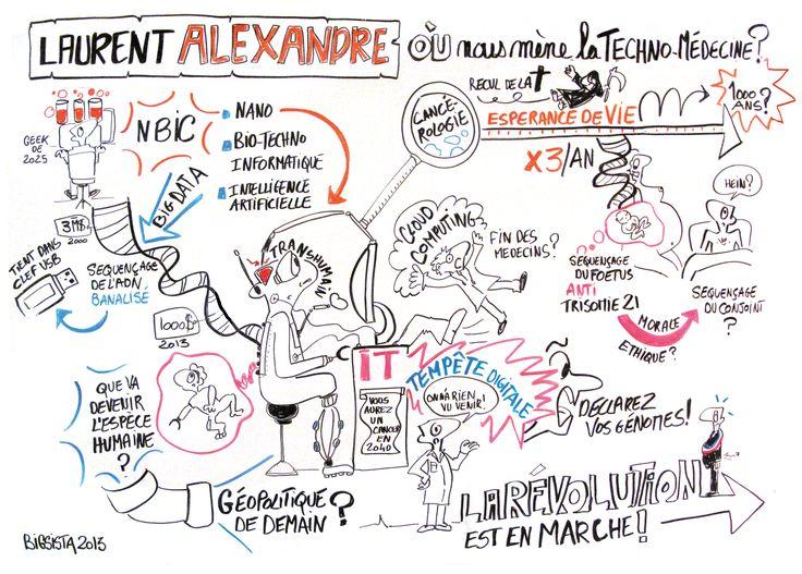 Cartoon sur le talk de Laurent Alexandre