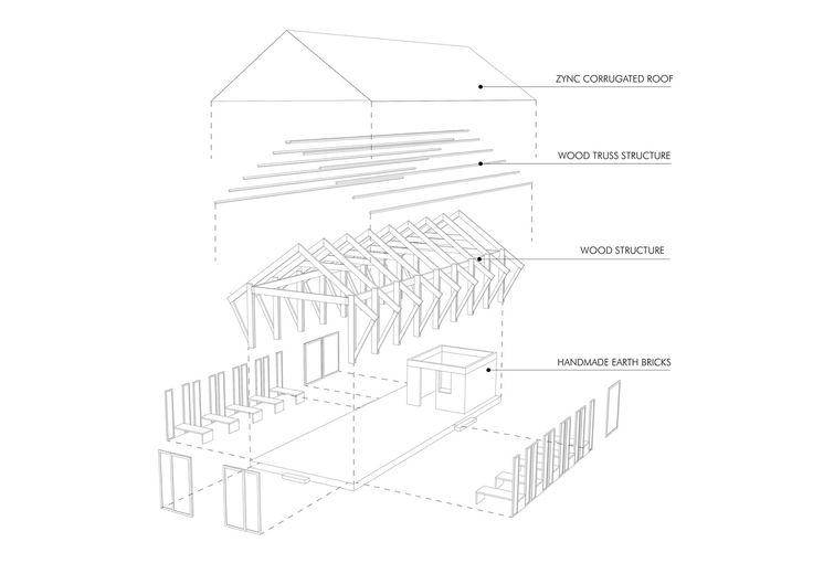 Mazaronkiari Multifunctional Classroom,Exploded Perspective