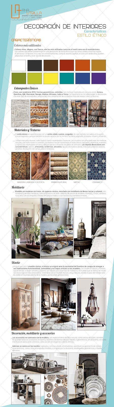 Infografía de las características básicas para conocer el estilo étnico en decoración por Ana Utrilla www.anautrilla.com
