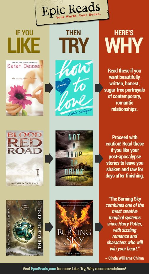 Like, Try, Why #27 - In this week's Like, Try, Why, we recommend books for fans of The Truth About Forever by Sarah Dessen, Blood Red Road by Moira Young and The Demon King by Cinda Williams Chima.