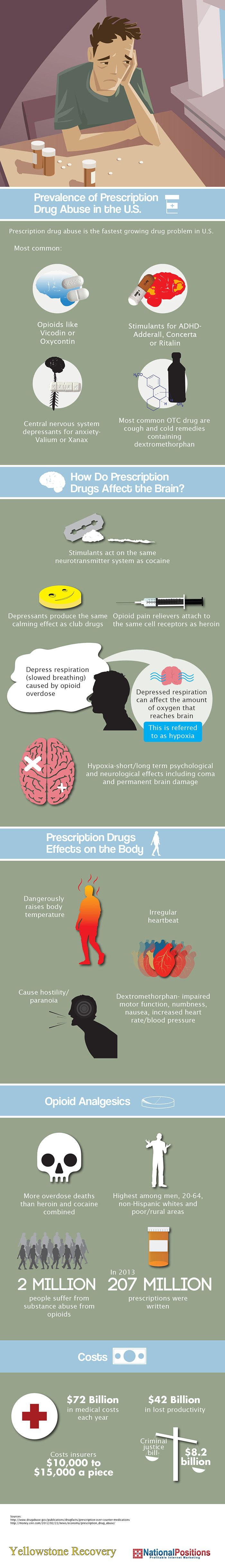 66 best Health Related Infographics images on Pinterest