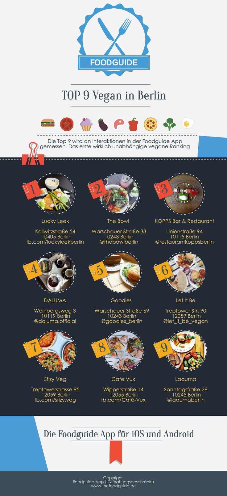 Foodguide Top 9 Ranking. Die Besten veganen Restaurants in Berlin. Die Infografik kann auch ohne Zustimmung der Foodguide App UG (haftungsbeschränkt) unverändert geteilt werden.