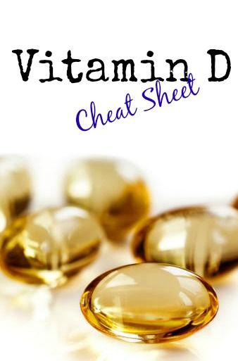Your Vitamin D Cheat Sheet - Not sure where to start when it comes to vitamin D? Here's a good place.