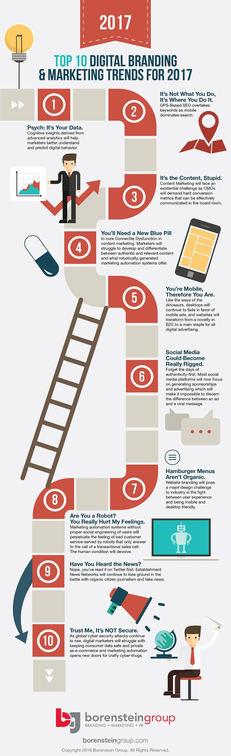 https://social-media-strategy-template.blogspot.com/ #DigitalMedia 10 Digital Branding  Marketing Trends for 2017 [Infographic] - Red Website Design