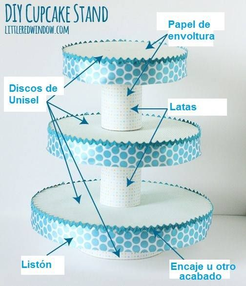 MIL ARTES MUJER: STAND PARA CUP CAKES