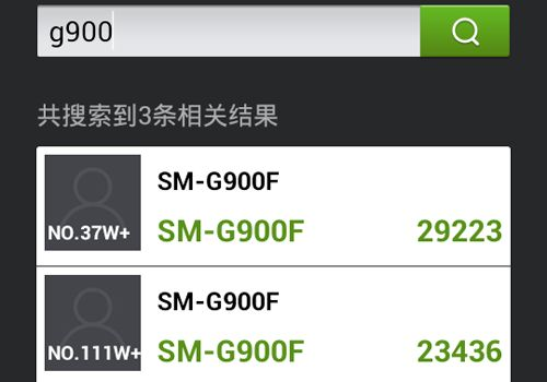 Samsung Galaxy S 5 Specs leaked by Antutu Benchmark