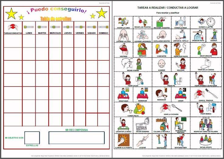 MATERIALES - Economía de fichas.  Conjunto de tablas y recortables de economía de fichas para control de la conducta deseada / no deseada.  http://www.catedu.es/arasaac/materiales.php?id_material=1031