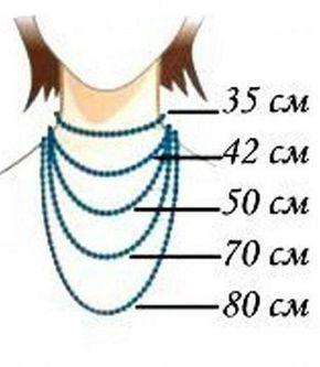 Medidas de collares