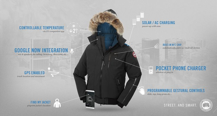 A climate-regulating jacket with a built-in app and GPS!