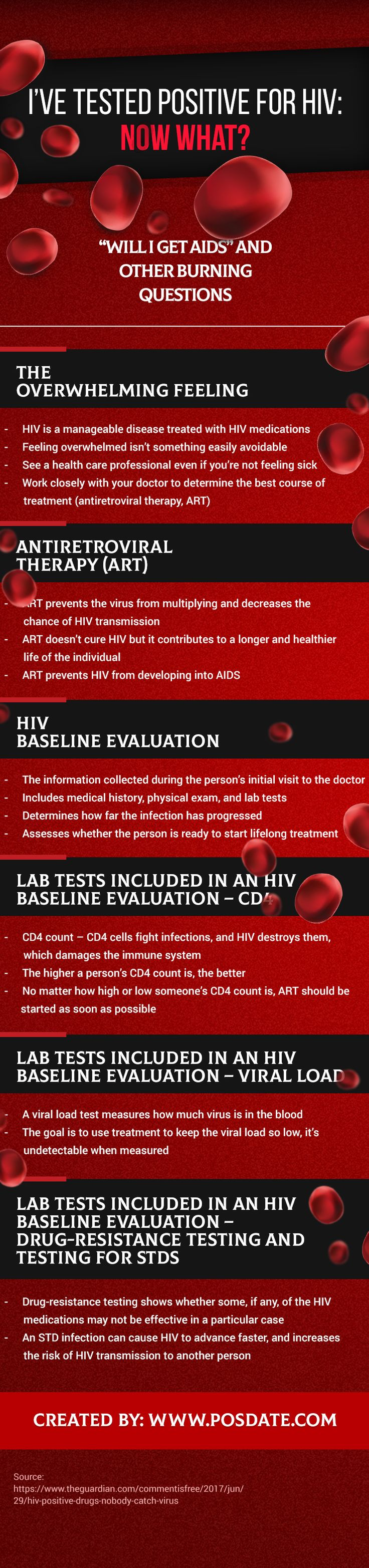 Whether you're someone who's open to HIV dating or not, you should know the essential steps after being tested positive.